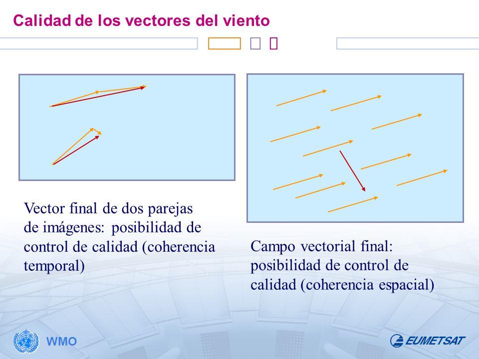 Calidad de los vectores del viento