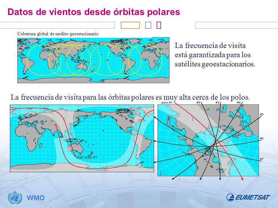 Datos de vientos desde órbitas polares