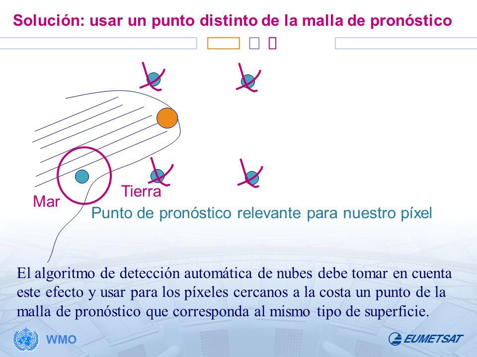 Solución: usar un punto distinto de la malla de pronóstico