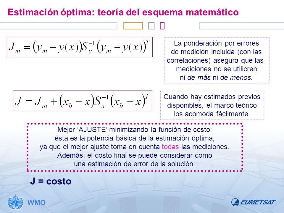 Estimación óptima: teoría del esquema matemático
