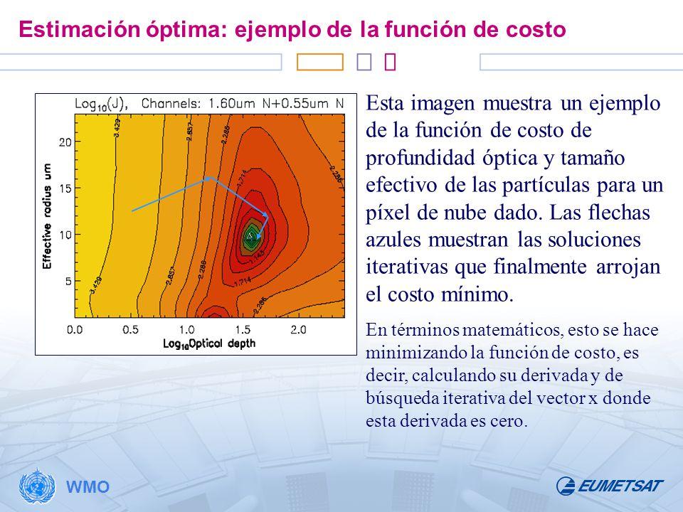 Estimación óptima: ejemplo de la función de costo