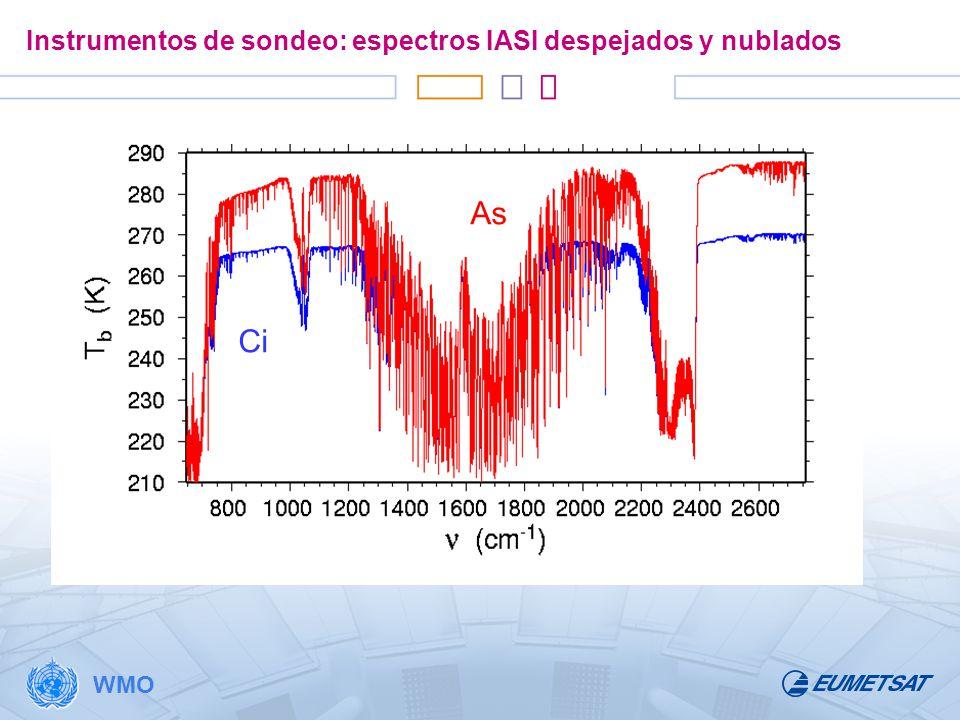 Instrumentos de sondeo: espectros IASI despejados y nublados