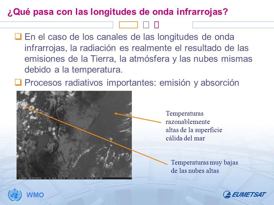¿Qué pasa con las longitudes de onda infrarrojas