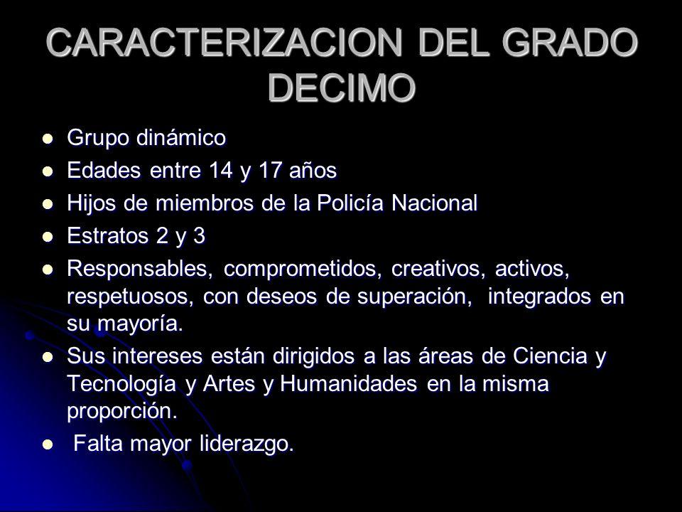 CARACTERIZACION DEL GRADO DECIMO