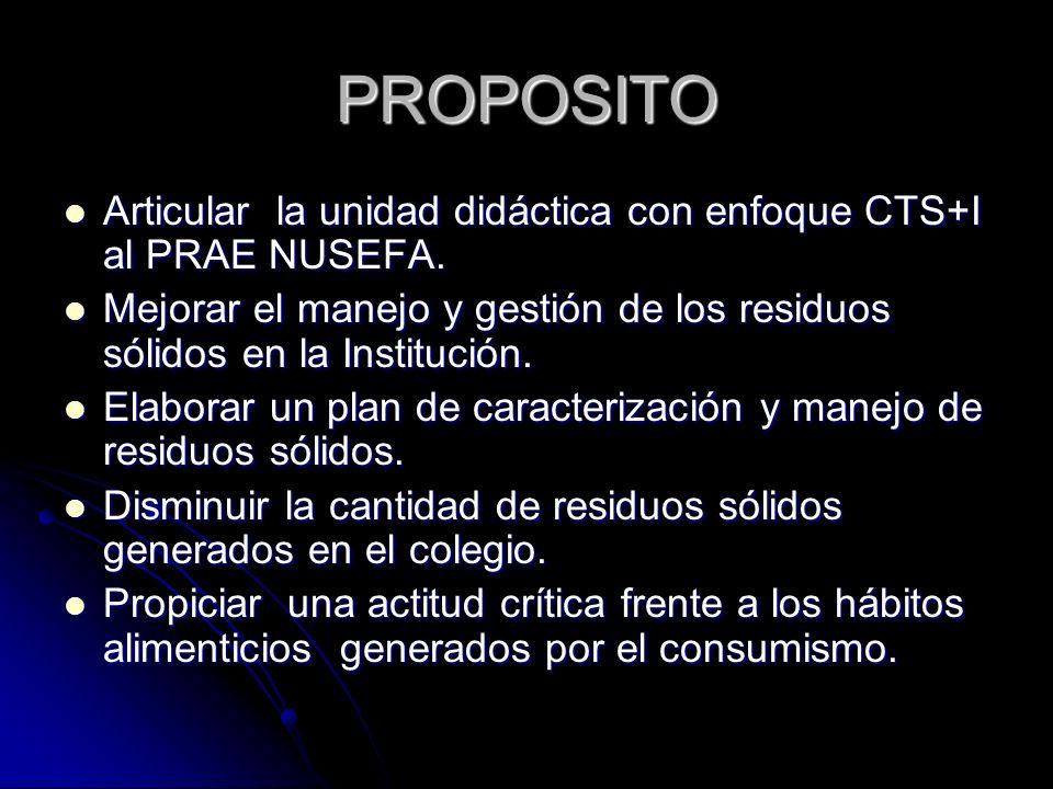 PROPOSITO Articular la unidad didáctica con enfoque CTS+I al PRAE NUSEFA. Mejorar el manejo y gestión de los residuos sólidos en la Institución.
