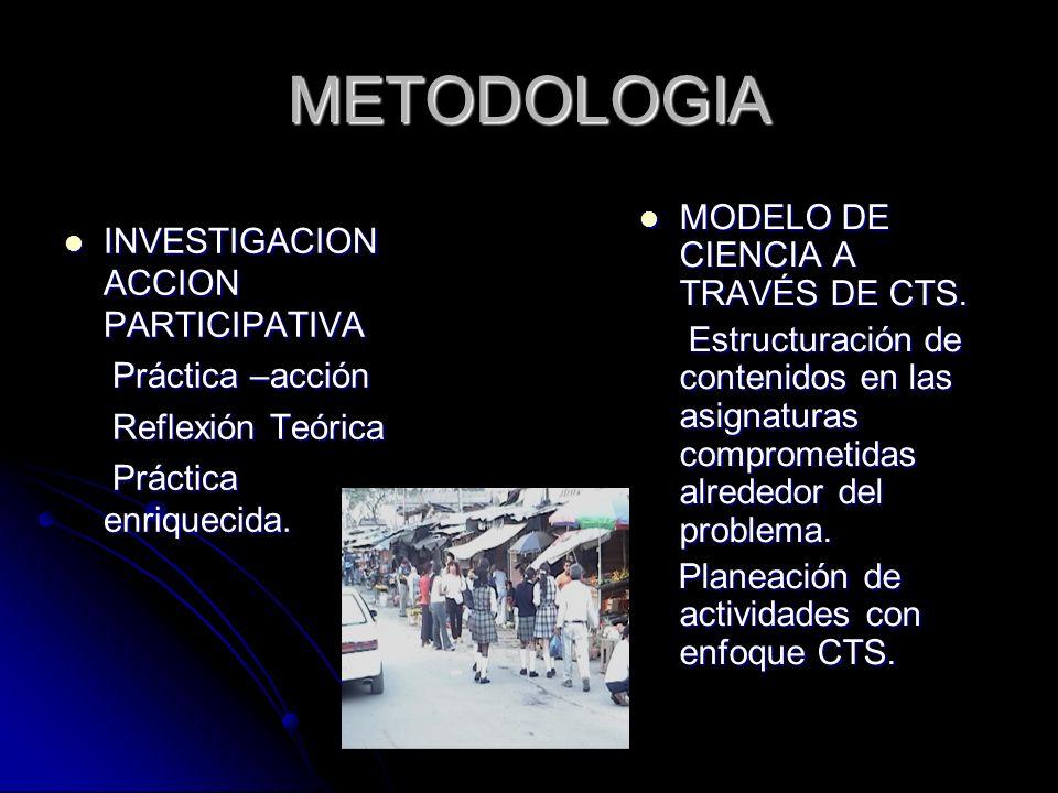 METODOLOGIA MODELO DE CIENCIA A TRAVÉS DE CTS.