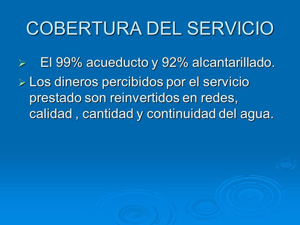 COBERTURA DEL SERVICIO