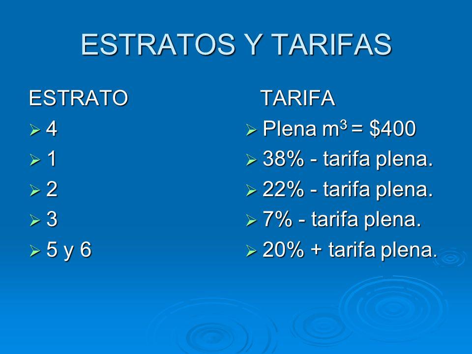 ESTRATOS Y TARIFAS ESTRATO 4 1 2 3 5 y 6 Plena m3 = $400