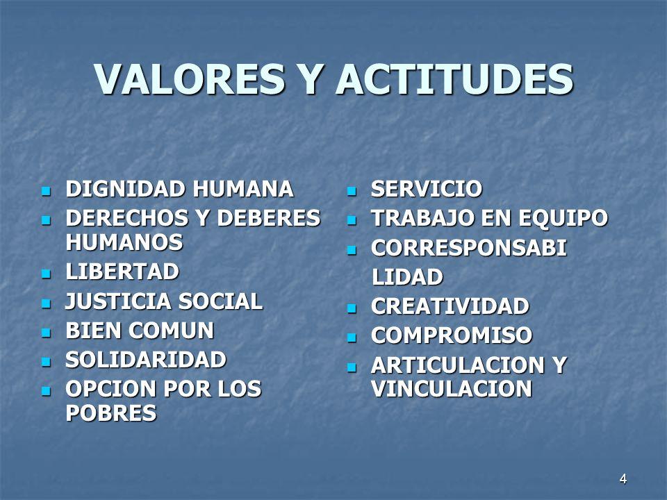 VALORES Y ACTITUDES DIGNIDAD HUMANA DERECHOS Y DEBERES HUMANOS