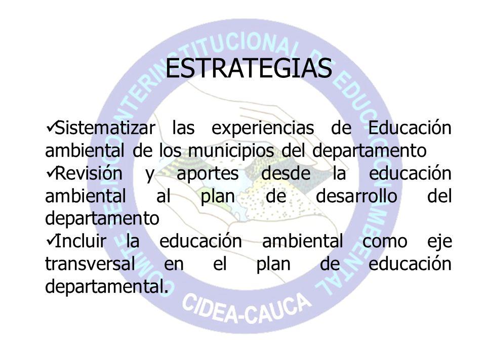 ESTRATEGIASSistematizar las experiencias de Educación ambiental de los municipios del departamento.