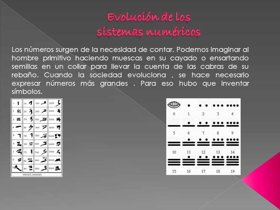 Evolución de los sistemas numéricos