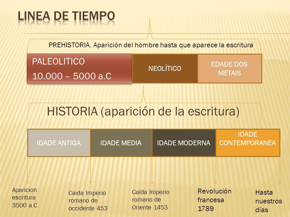 HISTORIA (aparición de la escritura)