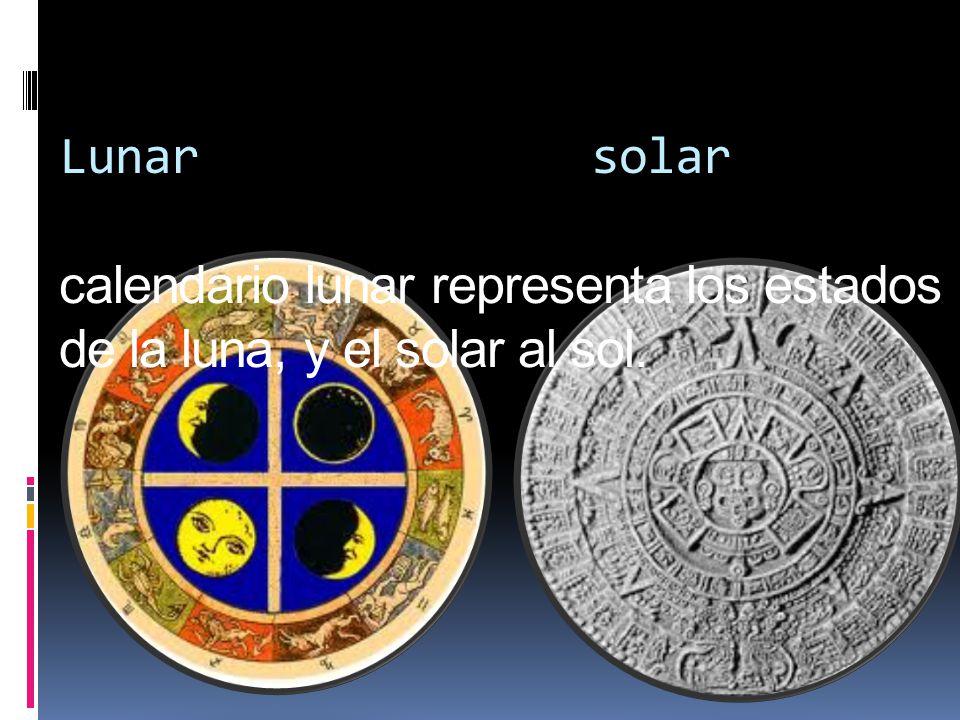 Lunar solar calendario lunar representa los estados de la luna, y el solar al sol.