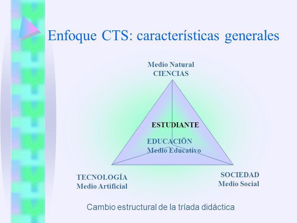 Enfoque CTS: características generales