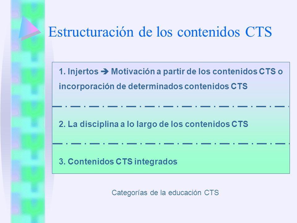 Estructuración de los contenidos CTS