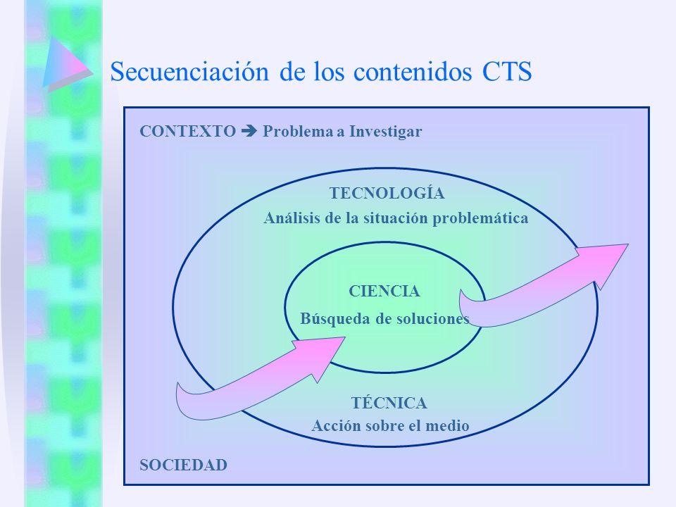 Secuenciación de los contenidos CTS