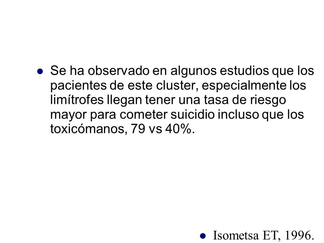 Se ha observado en algunos estudios que los pacientes de este cluster, especialmente los limítrofes llegan tener una tasa de riesgo mayor para cometer suicidio incluso que los toxicómanos, 79 vs 40%.