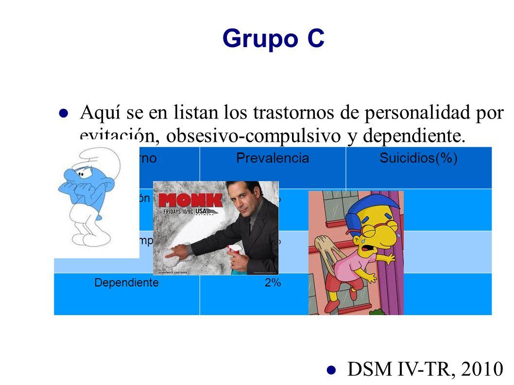 Grupo CAquí se en listan los trastornos de personalidad por evitación, obsesivo-compulsivo y dependiente.
