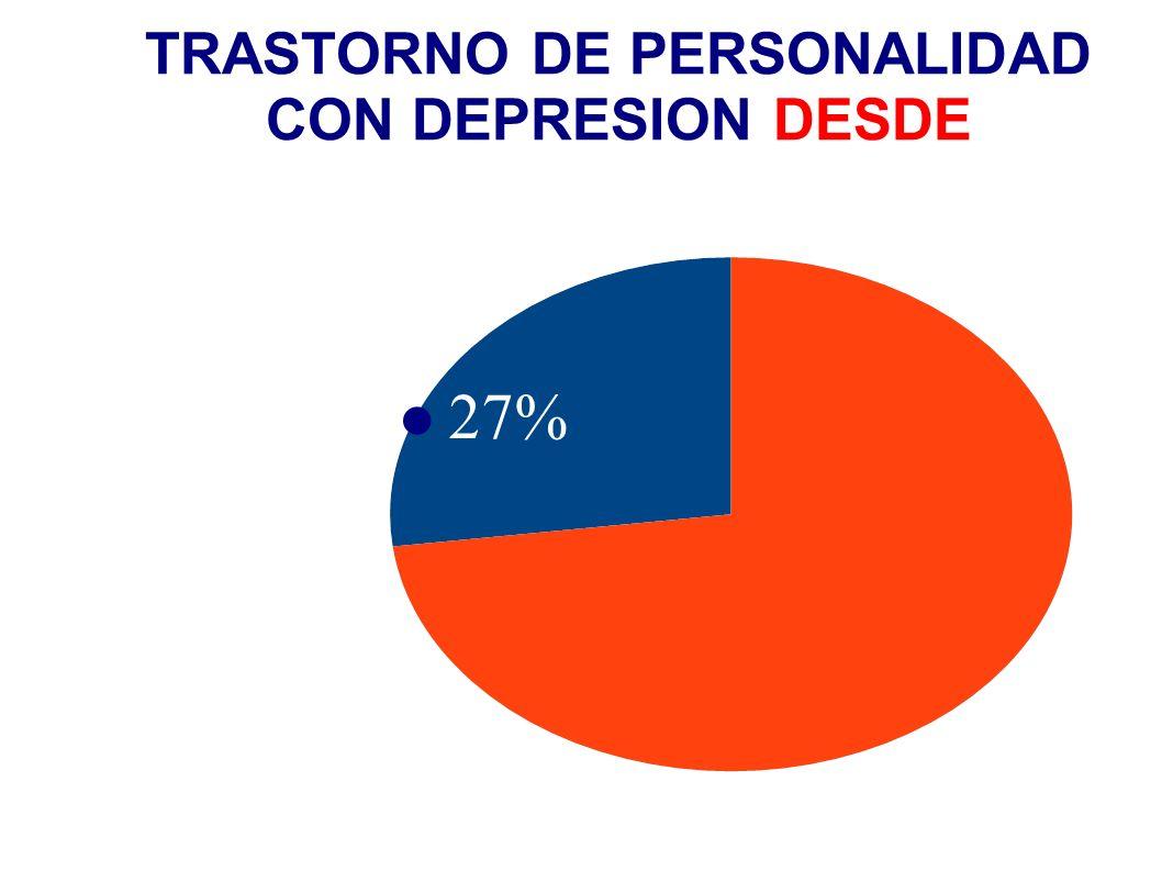 TRASTORNO DE PERSONALIDAD CON DEPRESION DESDE