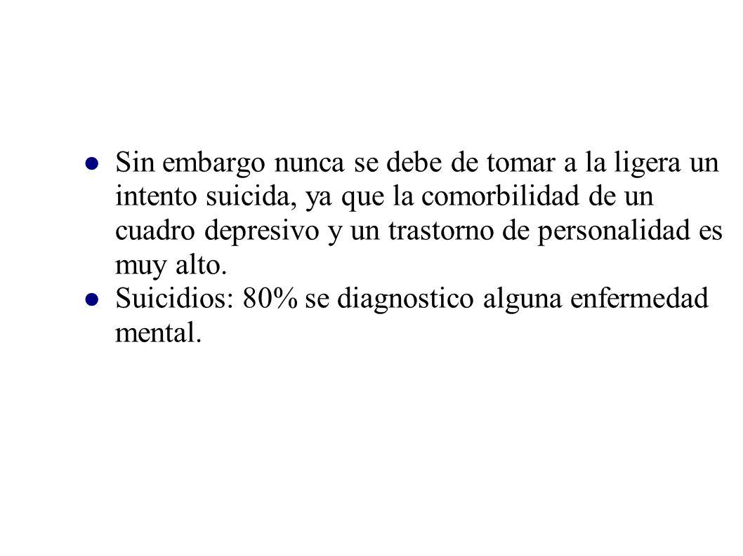 Sin embargo nunca se debe de tomar a la ligera un intento suicida, ya que la comorbilidad de un cuadro depresivo y un trastorno de personalidad es muy alto.