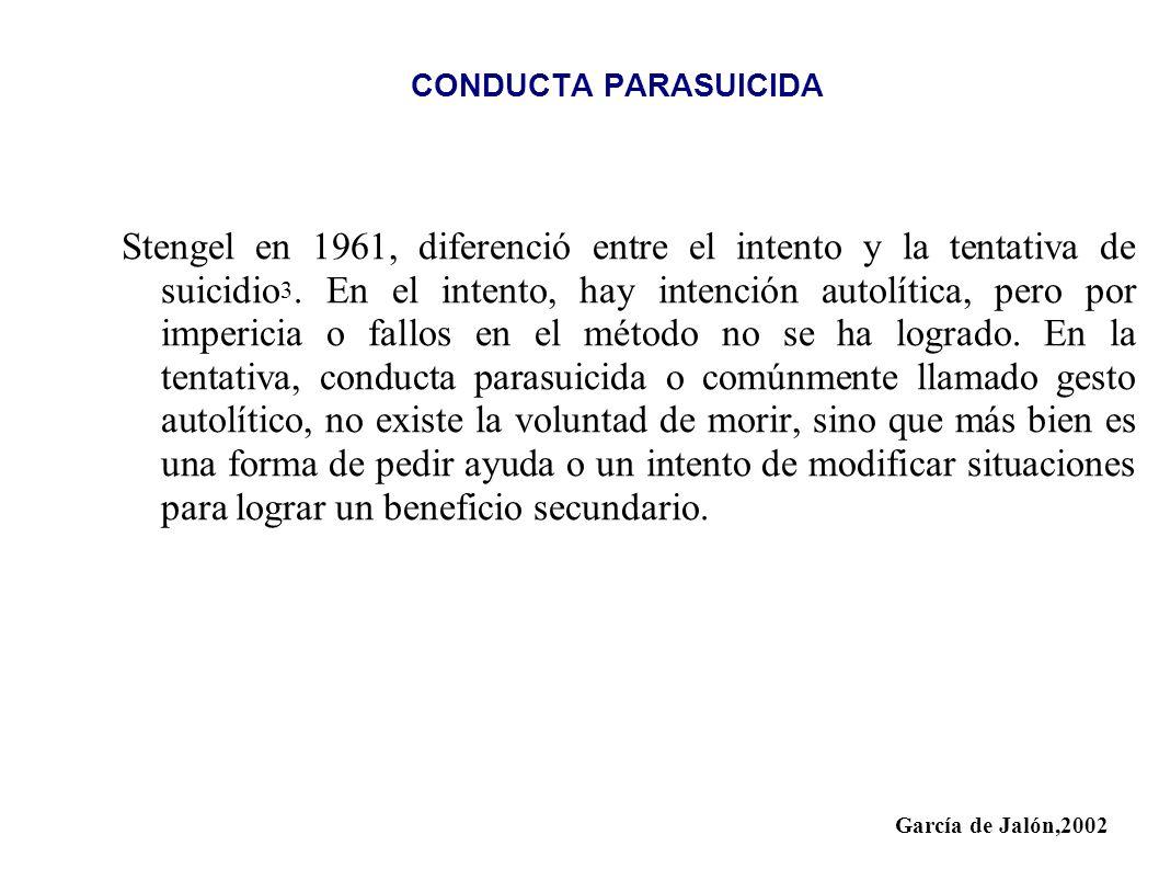 CONDUCTA PARASUICIDA