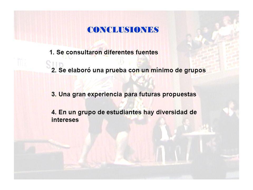 CONCLUSIONES 1. Se consultaron diferentes fuentes