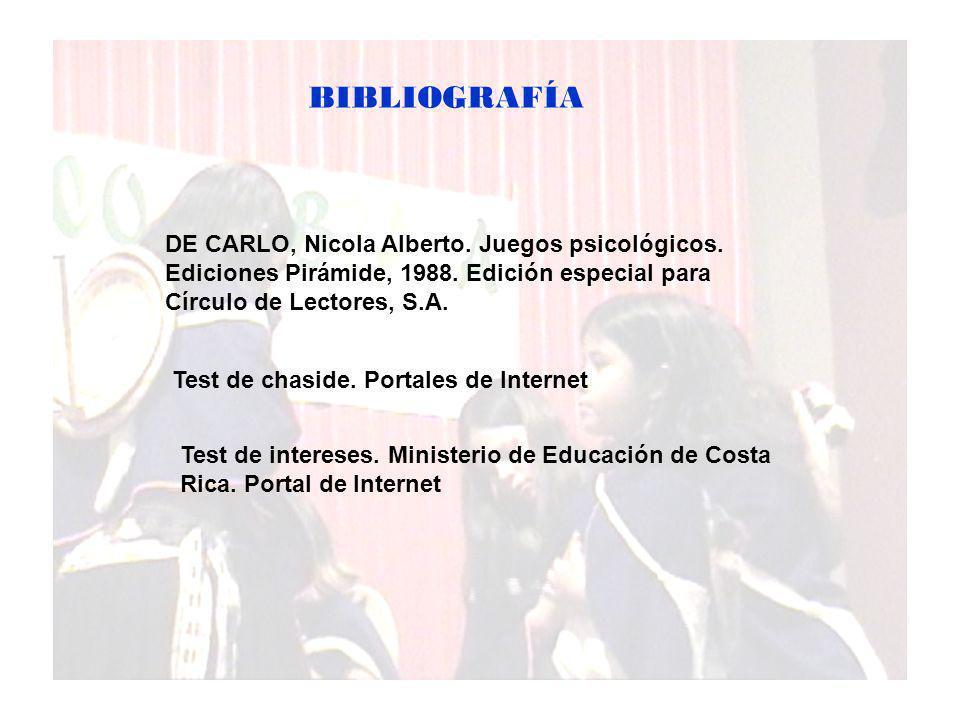 BIBLIOGRAFÍA DE CARLO, Nicola Alberto. Juegos psicológicos. Ediciones Pirámide, 1988. Edición especial para Círculo de Lectores, S.A.