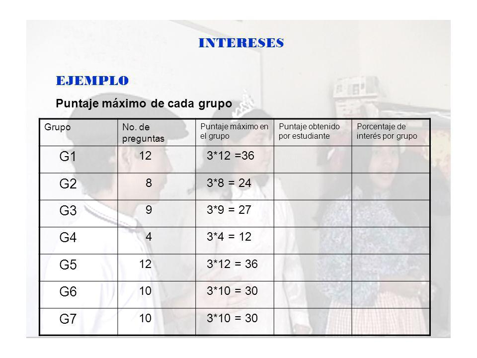 INTERESES EJEMPLO G1 G2 G3 G4 G5 G6 G7 Puntaje máximo de cada grupo 12