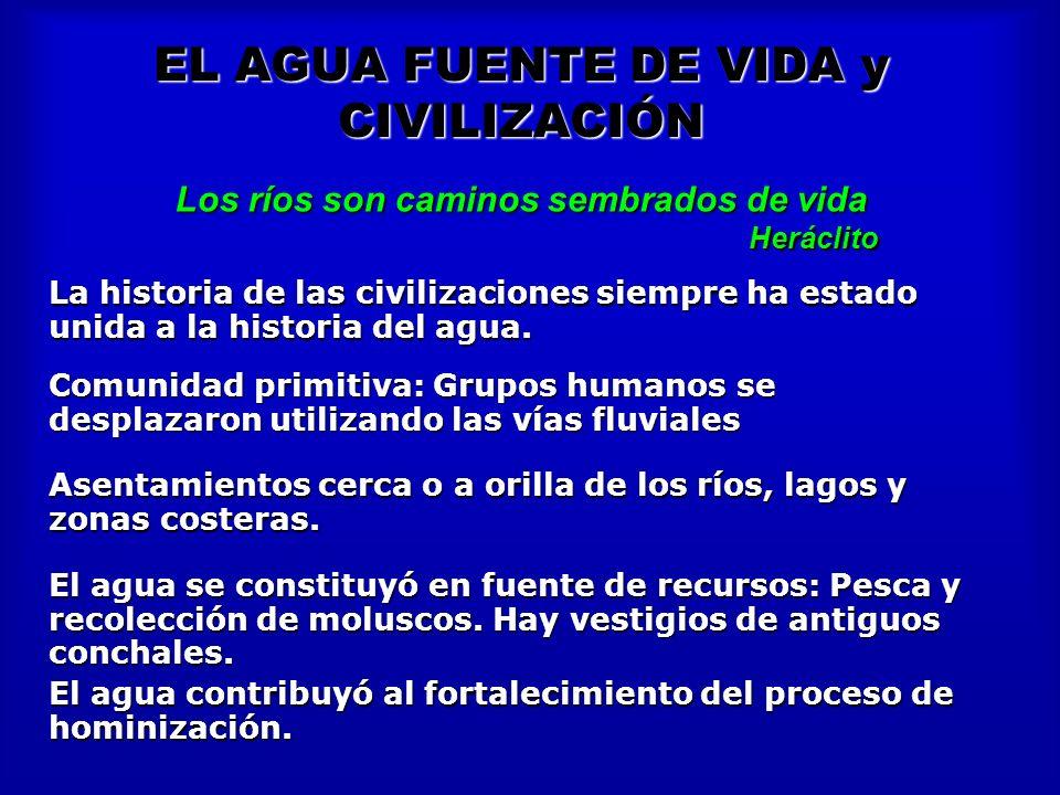EL AGUA FUENTE DE VIDA y CIVILIZACIÓN