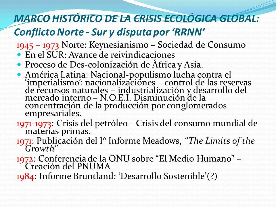 MARCO HISTÓRICO DE LA CRISIS ECOLÓGICA GLOBAL: Conflicto Norte - Sur y disputa por 'RRNN'