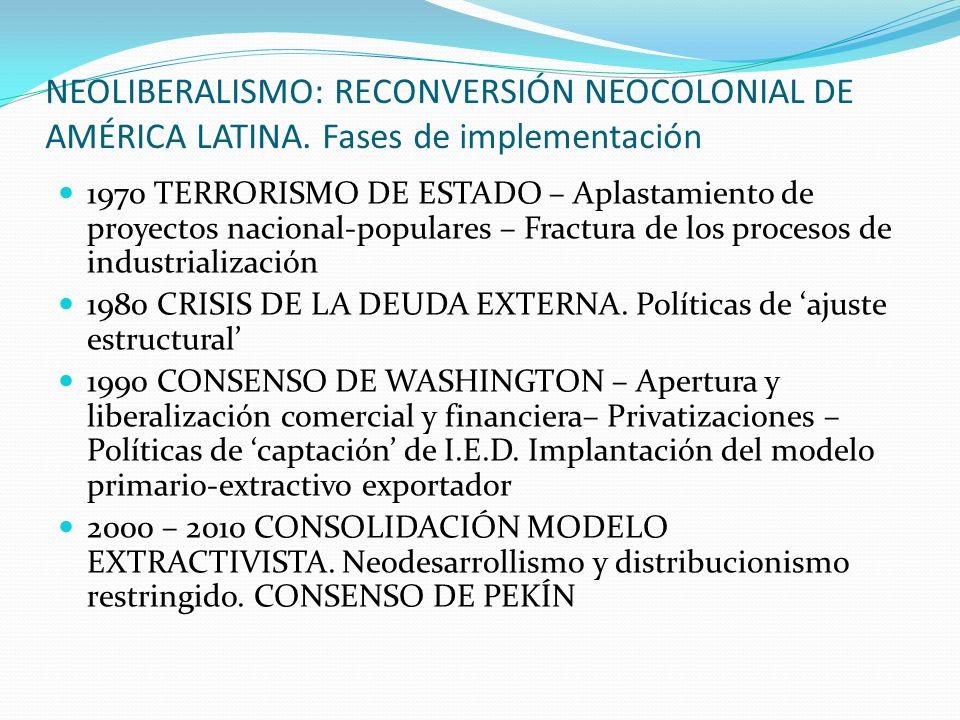 NEOLIBERALISMO: RECONVERSIÓN NEOCOLONIAL DE AMÉRICA LATINA
