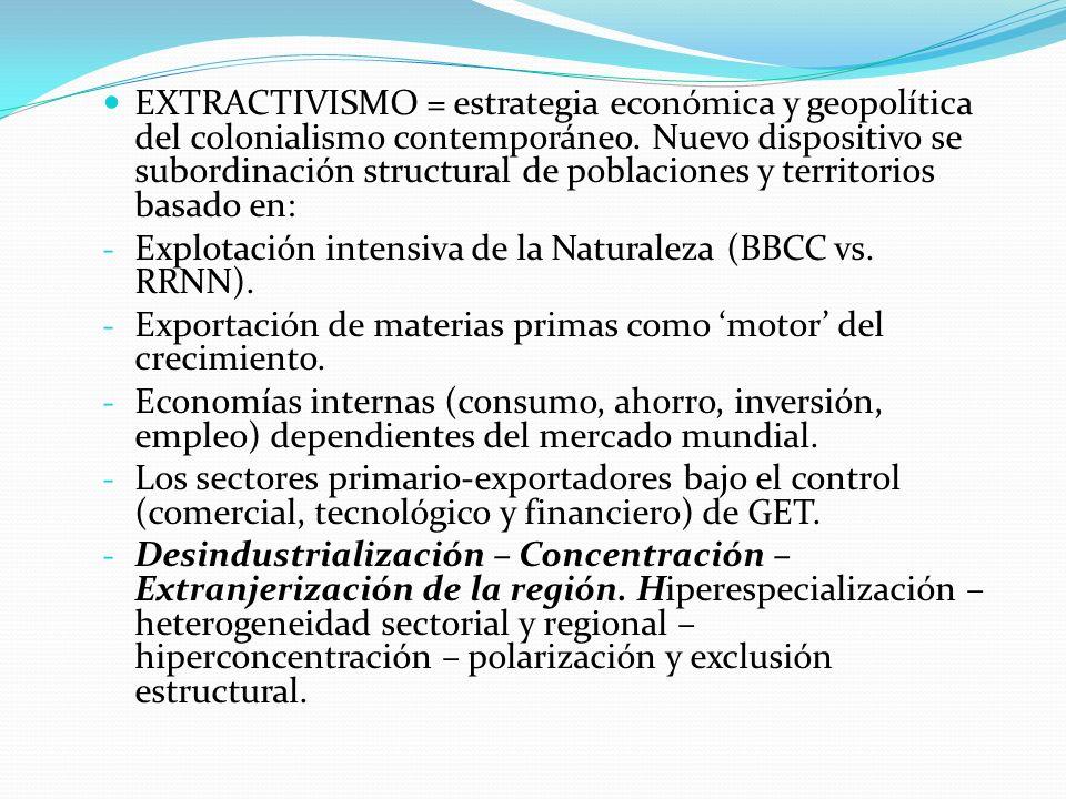 EXTRACTIVISMO = estrategia económica y geopolítica del colonialismo contemporáneo. Nuevo dispositivo se subordinación structural de poblaciones y territorios basado en: