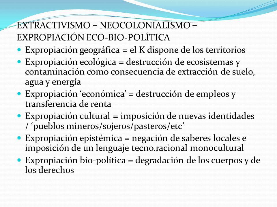 EXTRACTIVISMO = NEOCOLONIALISMO =