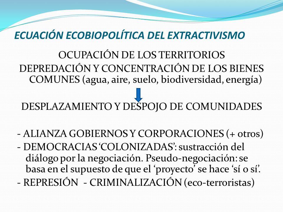 ECUACIÓN ECOBIOPOLÍTICA DEL EXTRACTIVISMO