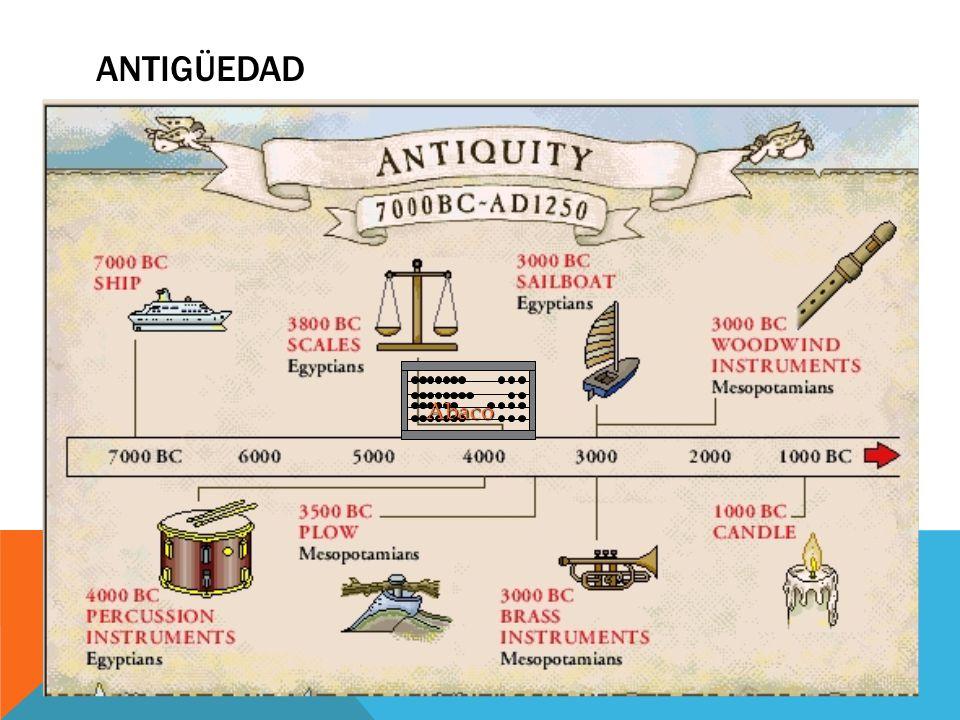 Antigüedad Abaco