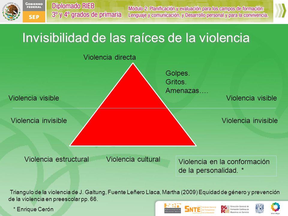 Invisibilidad de las raíces de la violencia
