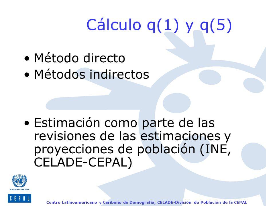 Cálculo q(1) y q(5) Método directo Métodos indirectos