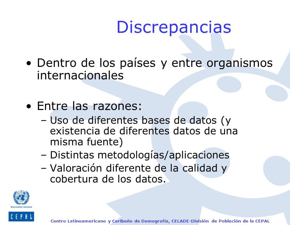 Discrepancias Dentro de los países y entre organismos internacionales