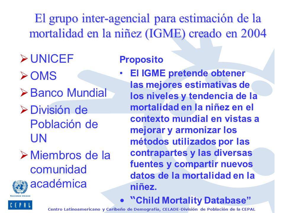 El grupo inter-agencial para estimación de la mortalidad en la niñez (IGME) creado en 2004
