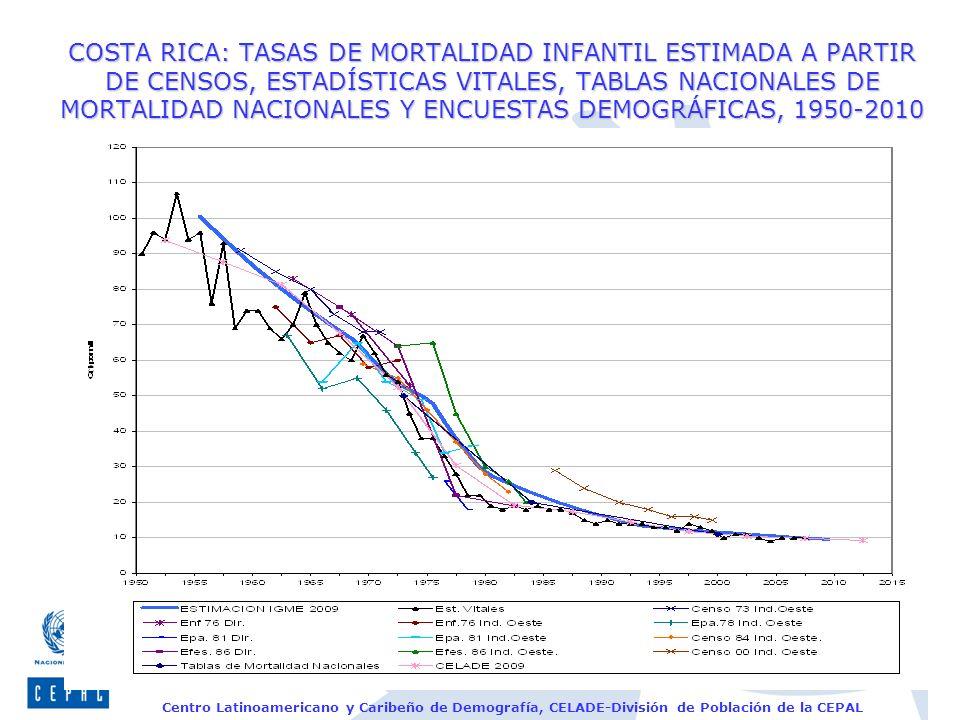 COSTA RICA: TASAS DE MORTALIDAD INFANTIL ESTIMADA A PARTIR DE CENSOS, ESTADÍSTICAS VITALES, TABLAS NACIONALES DE MORTALIDAD NACIONALES Y ENCUESTAS DEMOGRÁFICAS, 1950-2010