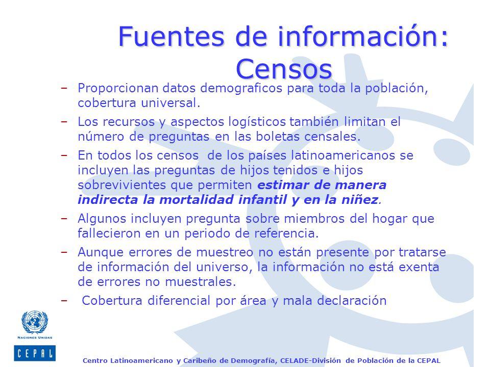 Fuentes de información: Censos