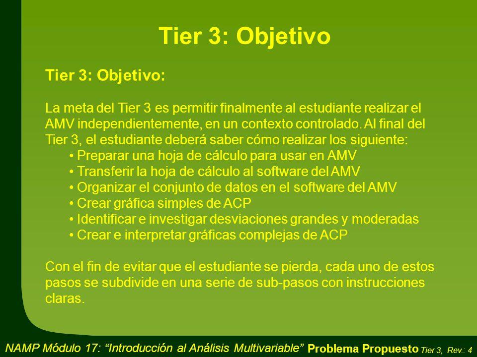 Tier 3: Objetivo Tier 3: Objetivo:
