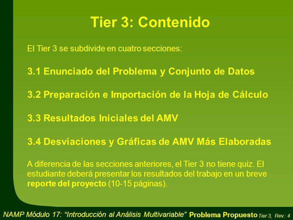 Tier 3: Contenido 3.1 Enunciado del Problema y Conjunto de Datos