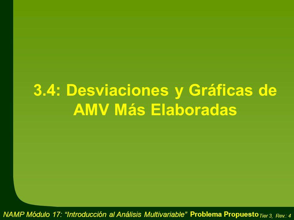 3.4: Desviaciones y Gráficas de AMV Más Elaboradas