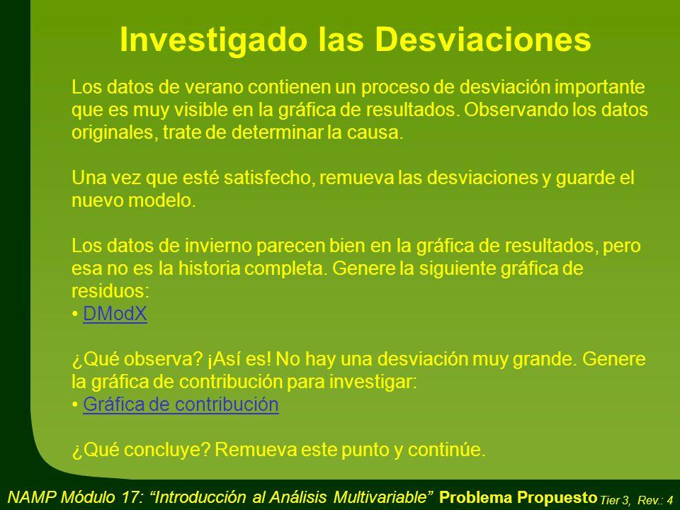 Investigado las Desviaciones