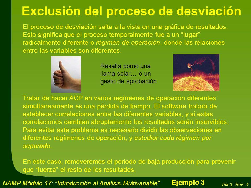 Exclusión del proceso de desviación