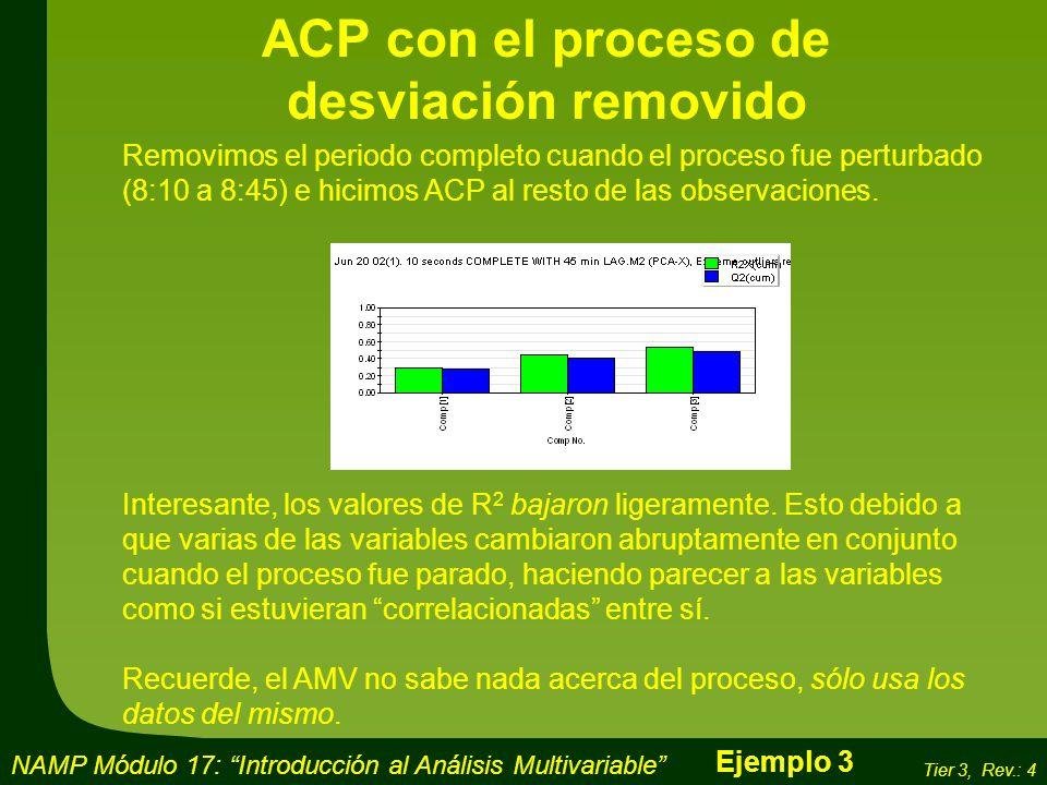 ACP con el proceso de desviación removido