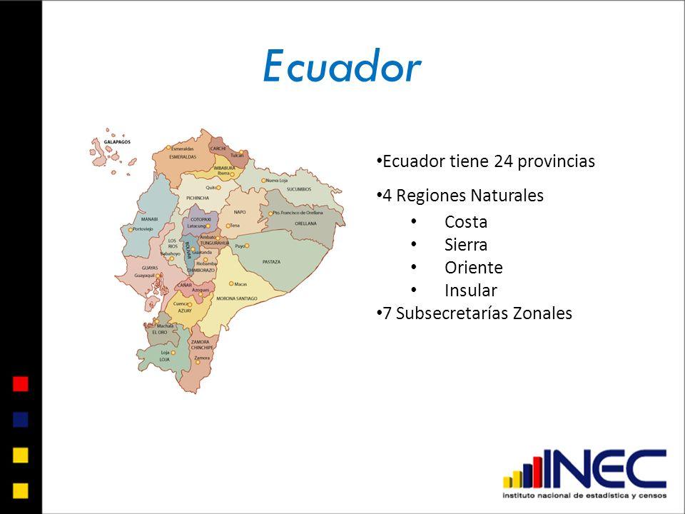 Ecuador Ecuador tiene 24 provincias 4 Regiones Naturales Costa Sierra