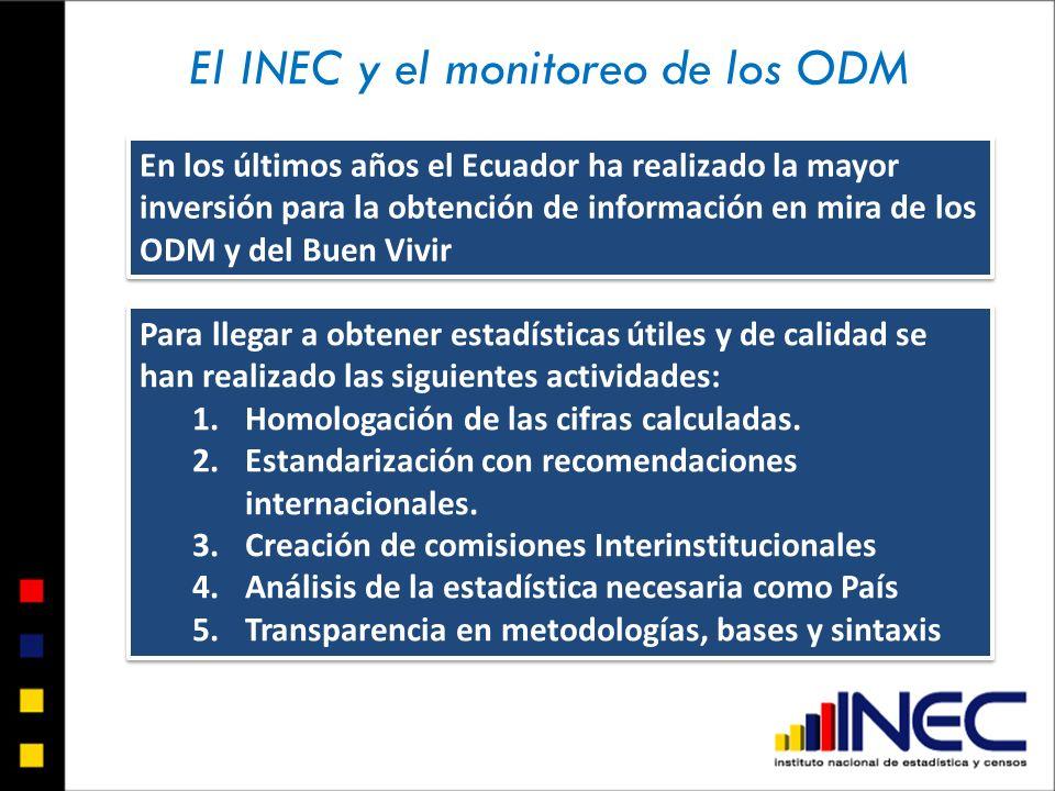 El INEC y el monitoreo de los ODM