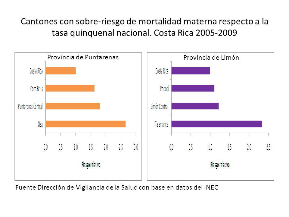 Cantones con sobre-riesgo de mortalidad materna respecto a la tasa quinquenal nacional. Costa Rica 2005-2009
